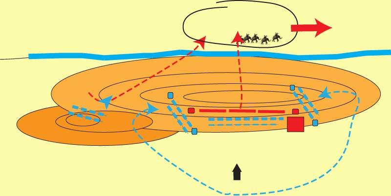 Batlle of Baecula phase 4