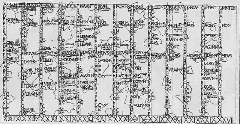 Roman calender before Iualian reforms Thanks to Wikipedia